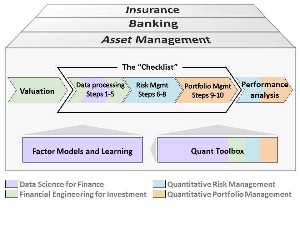 ARPM Lab | Online learning platform for Quantitative Finance